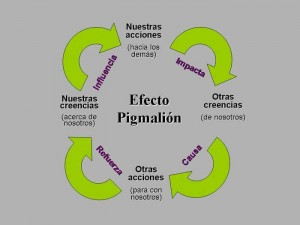 Efecto_pigmalion